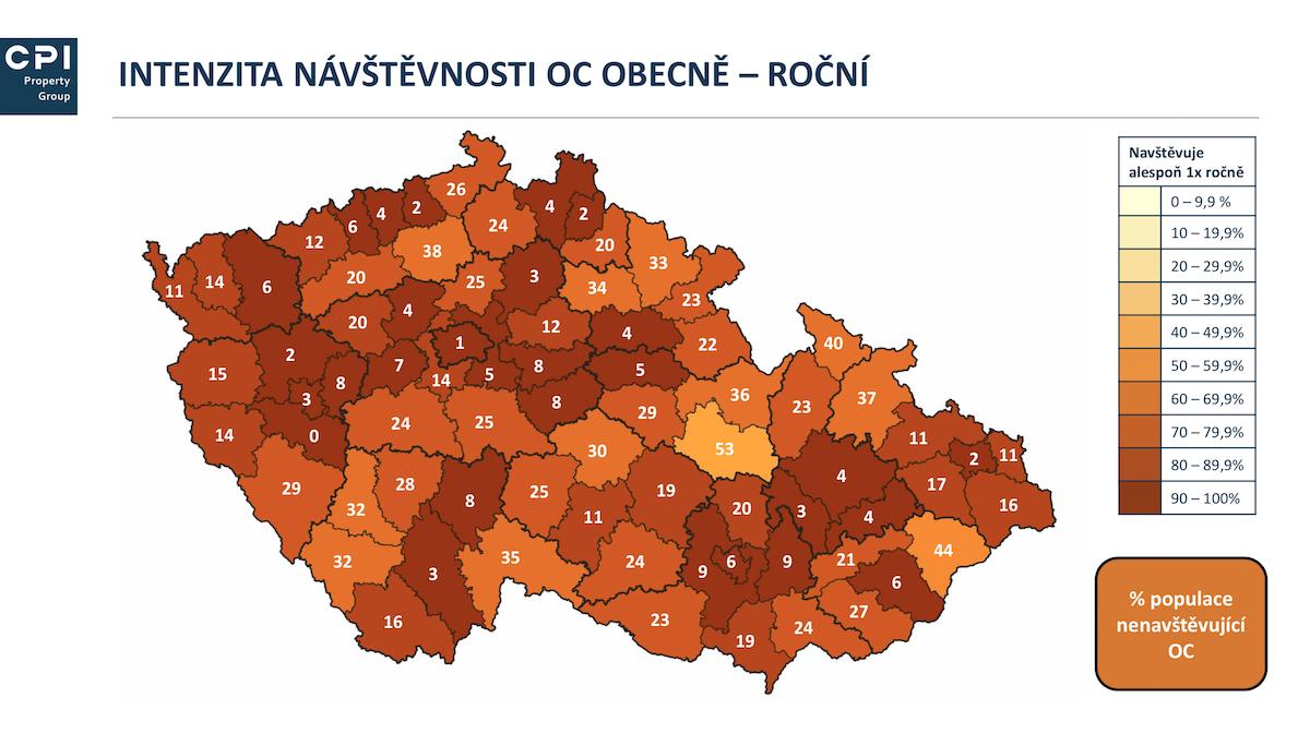 Roční intenzita návštěvnosti nákupních center v Česku. Zdroj: CPI, studie MASCOT, červen 2019