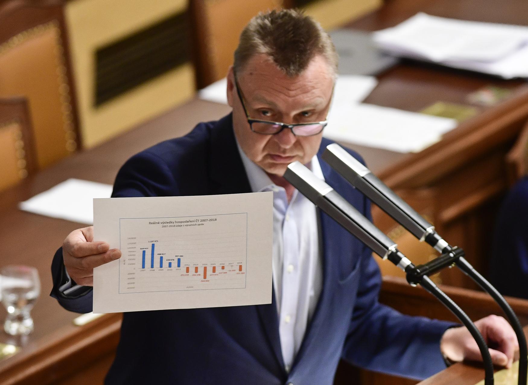 Poslanec ANO Pavel Juříček ukazuje graf s výsledky hospodaření České televize. Foto: ČTK/Vondrouš Roman