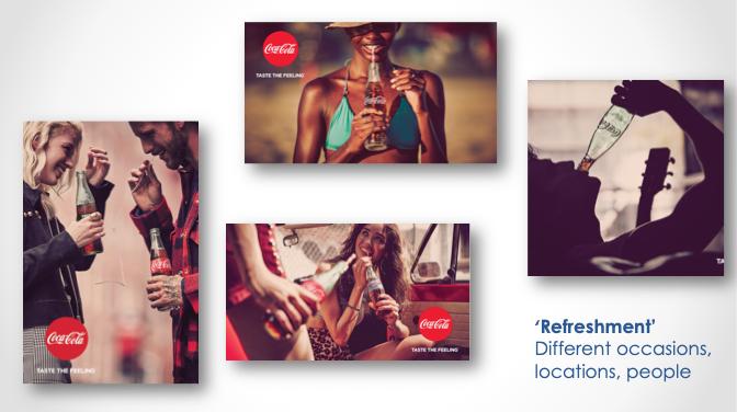 Spotřební příležitosti Coca-Coly