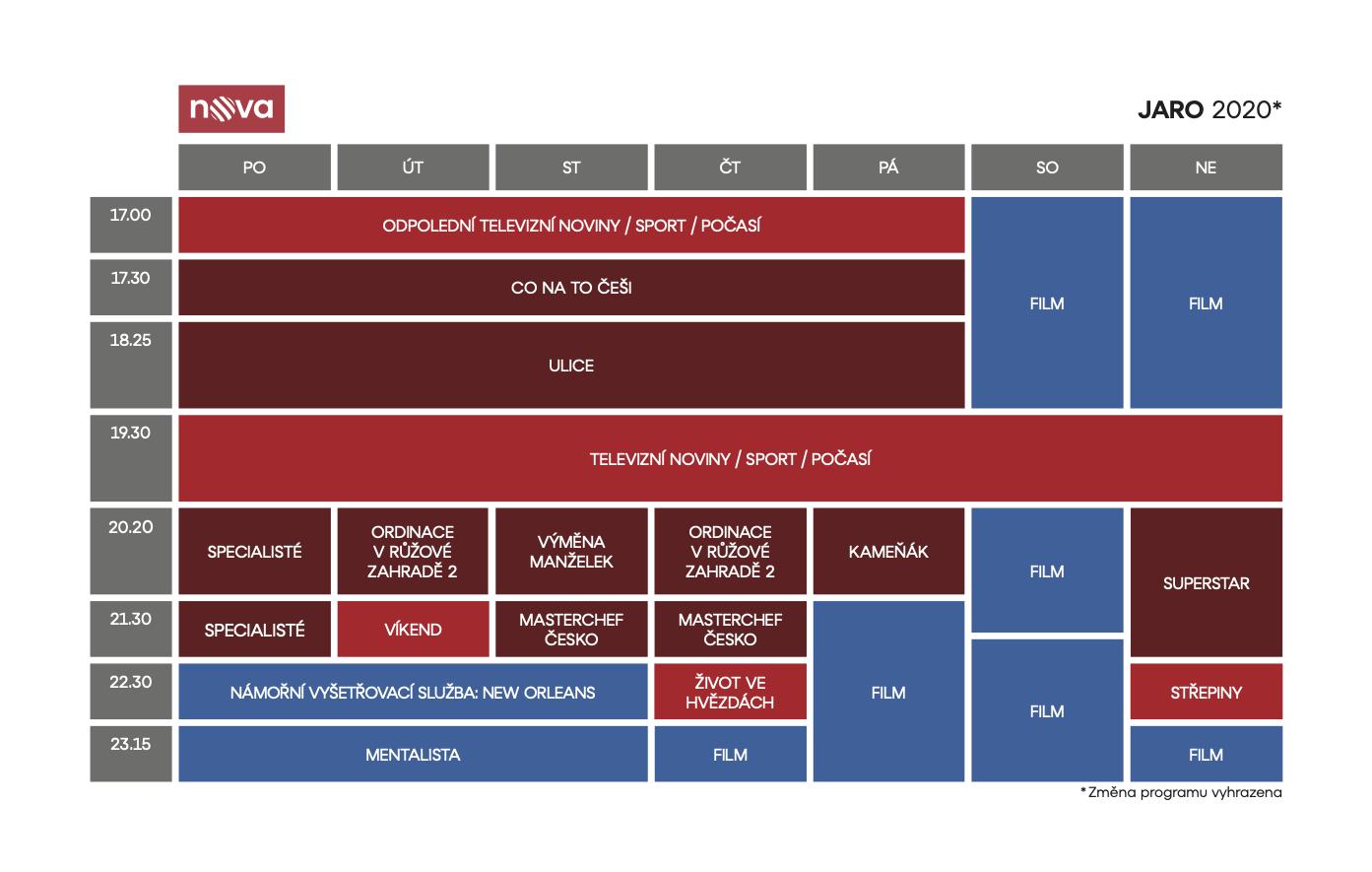 Programové schéma televize Nova pro jaro 2020