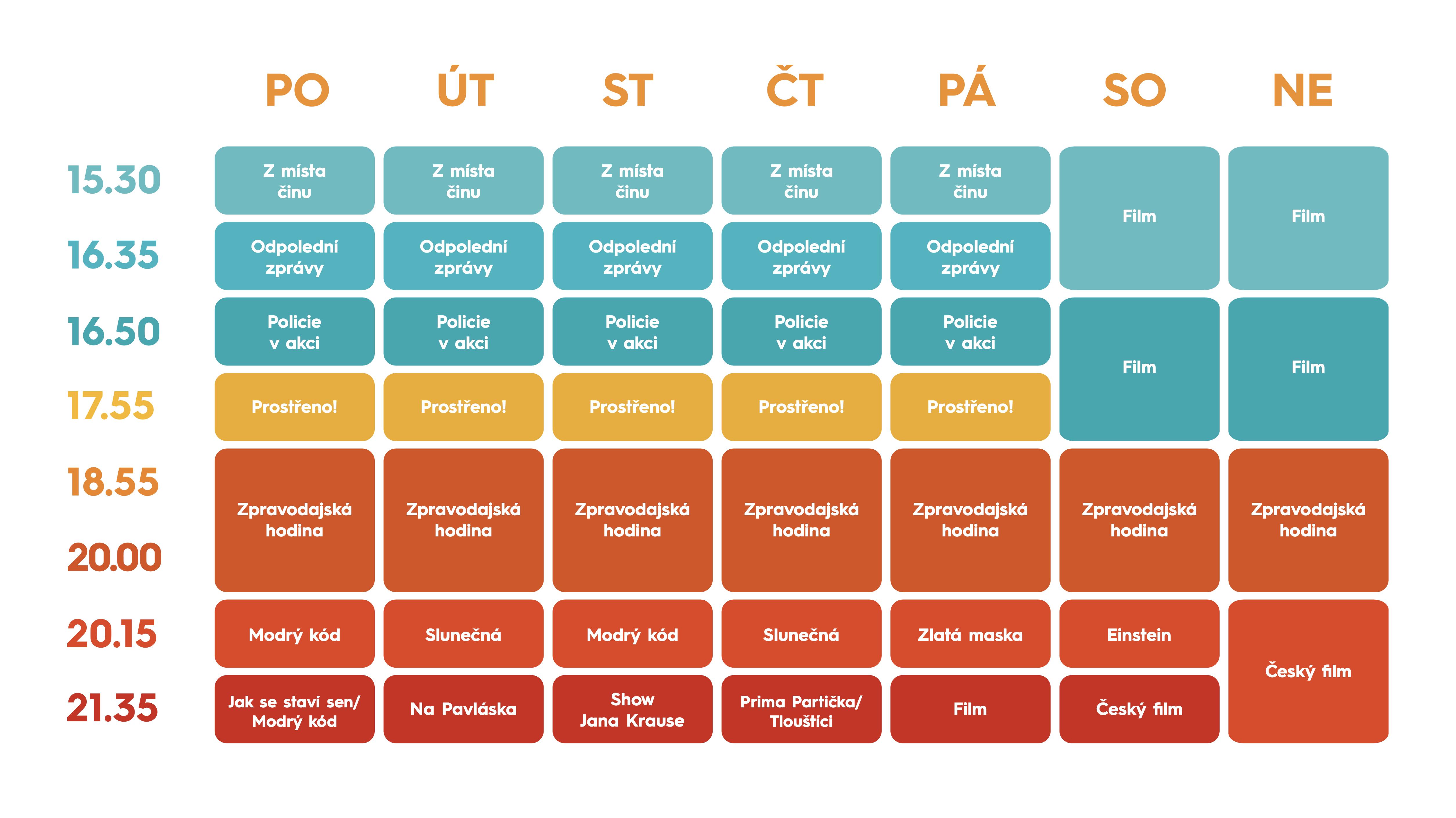 Programové schéma hlavního kanálu televize Prima pro jaro 2020