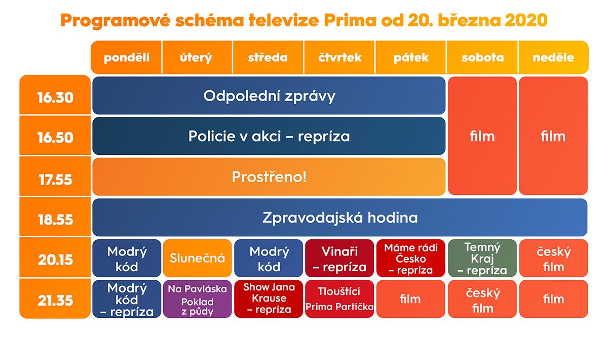 Programové schéma televize Prima od 20. března