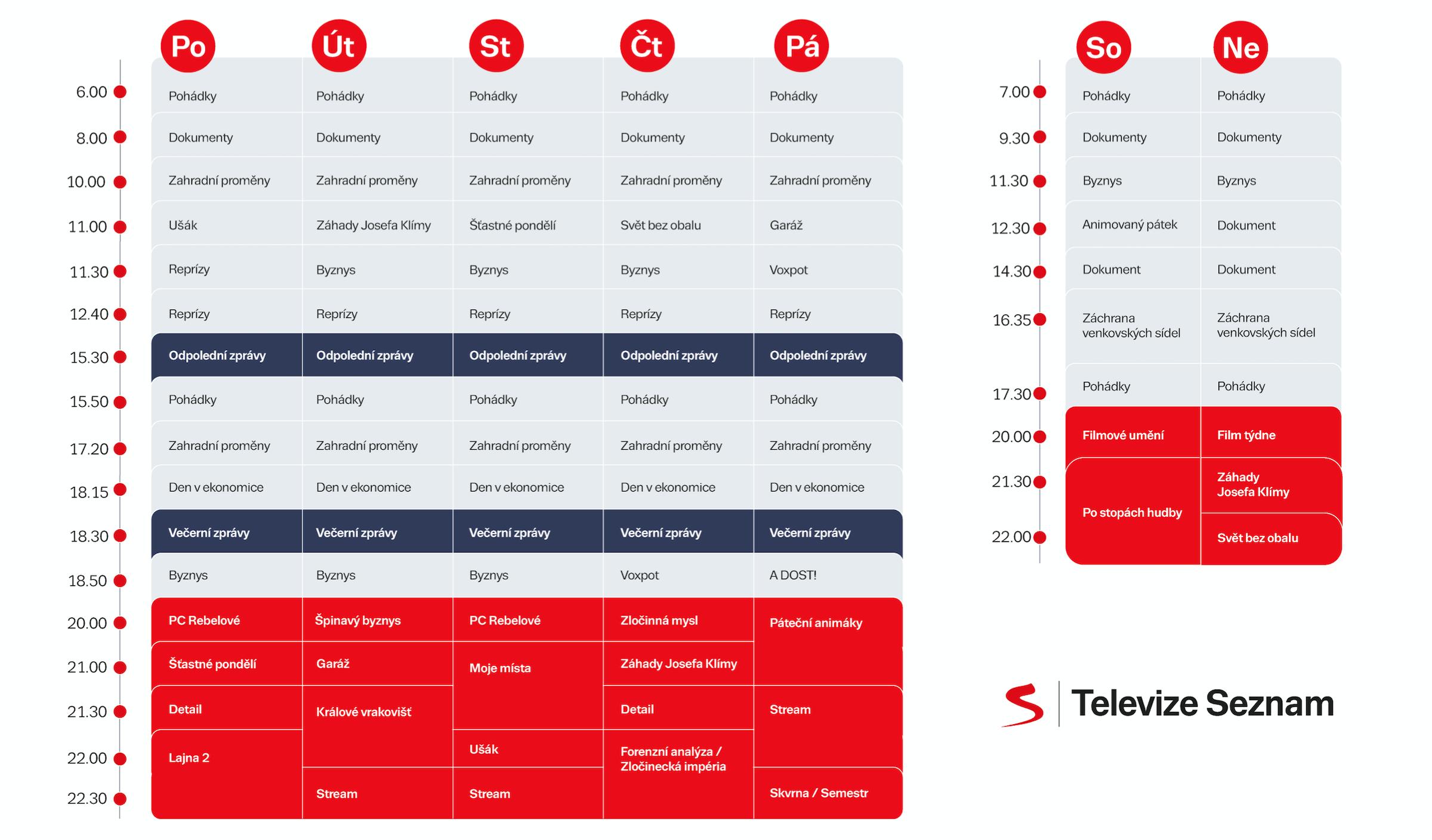 Programové schéma Televize Seznam na jaro 2020