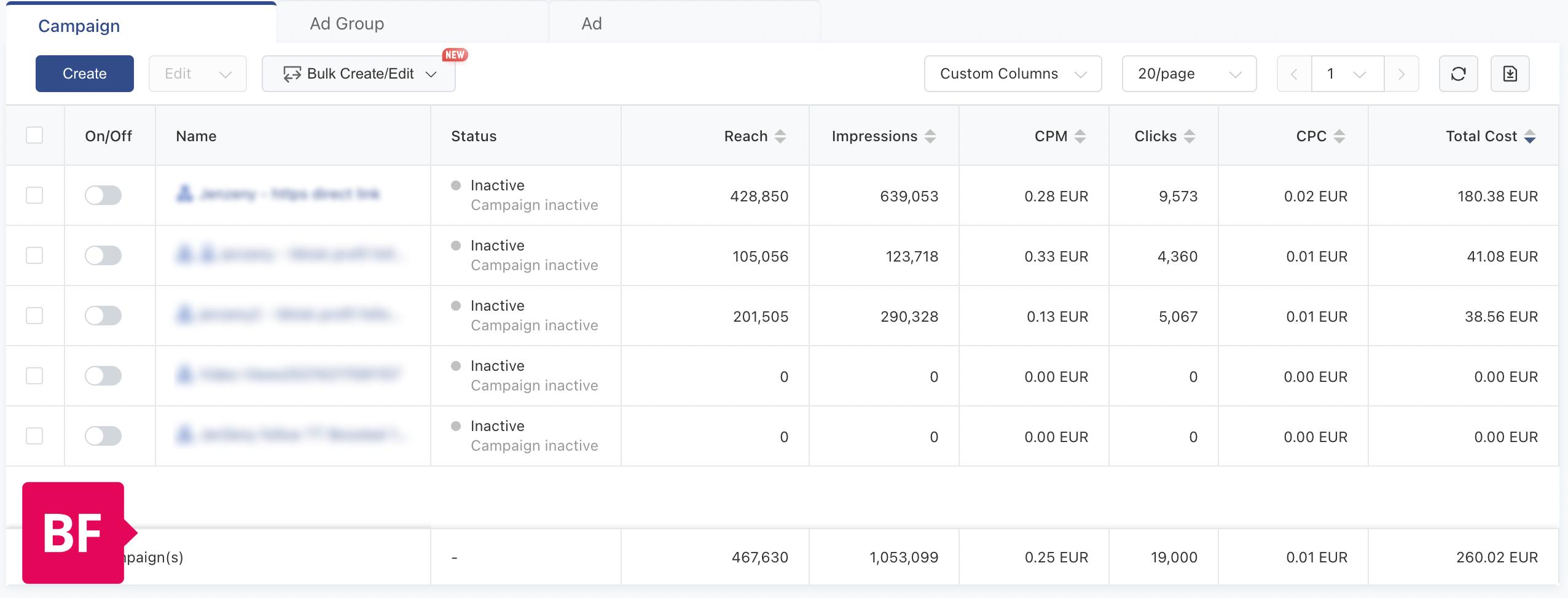 Screenshot z TikTok Ads Manageru. Za 260 euro jsme oslovili téměř půl milionu unikátních uživatelů, kteří se v ten den právě objevili na platformě. Impresí jsme vygenerovali téměř stejně jako přes prémiový formát, který ale stojí násobně více.