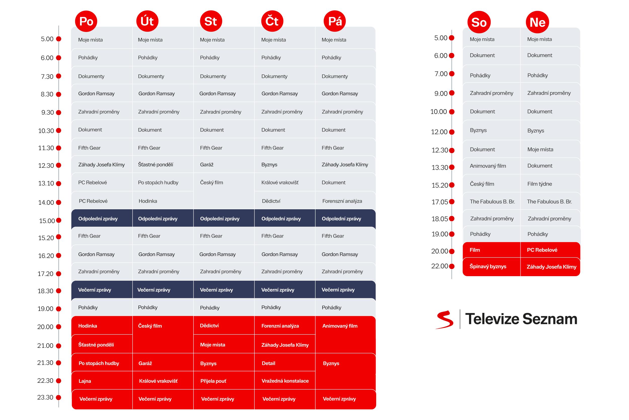 Programové schéma Televize Seznam na podzim 2020