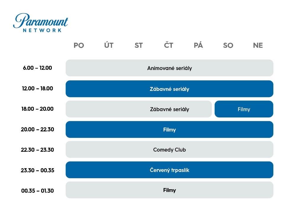 Programové schéma Paramount Network