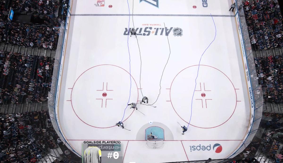 Herní statistiky z nového systému používaného NHL