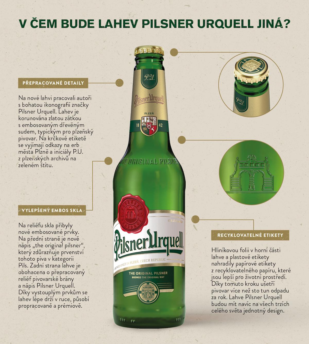 Nová lahev Pilsner Urquell
