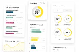 Jak zavést a měřit customer experience ve firmě