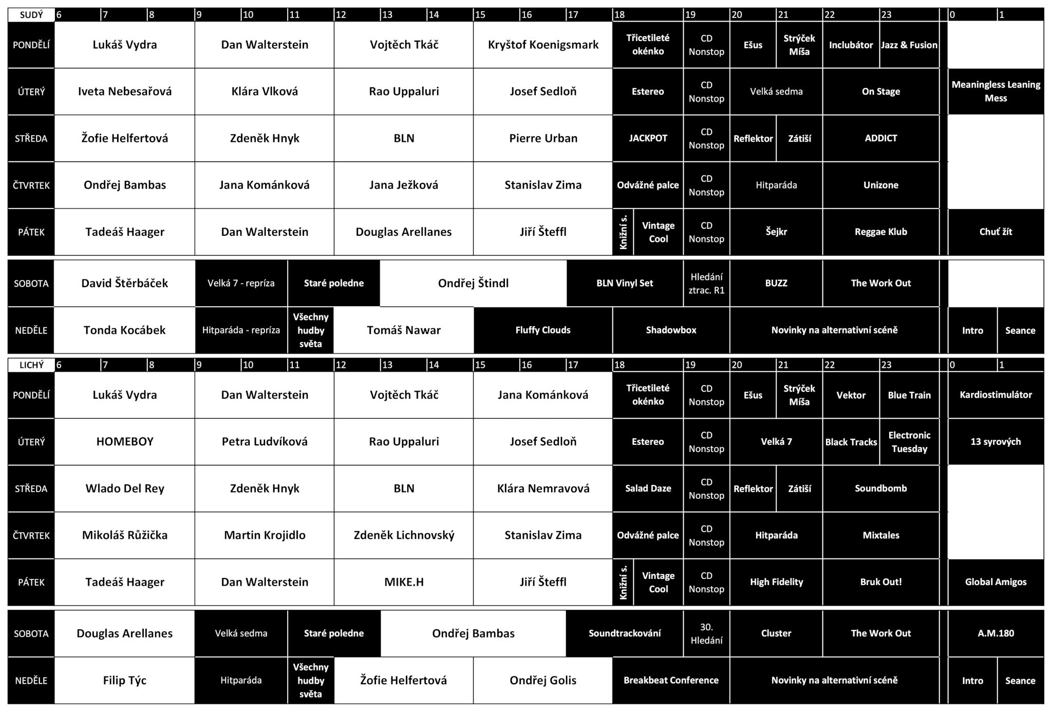 Aktuální programové schéma Radia 1
