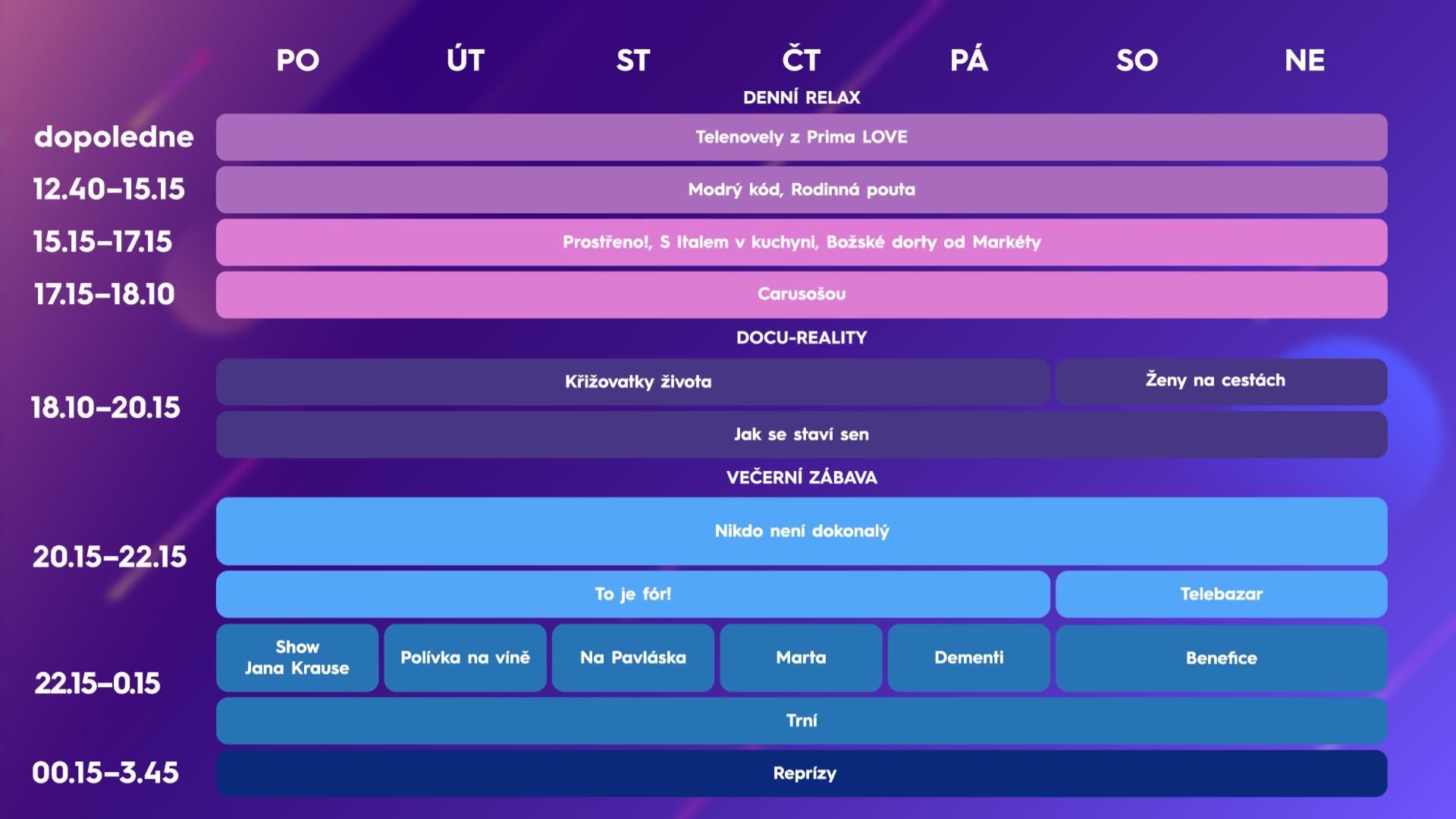 Programové schéma Prima Star