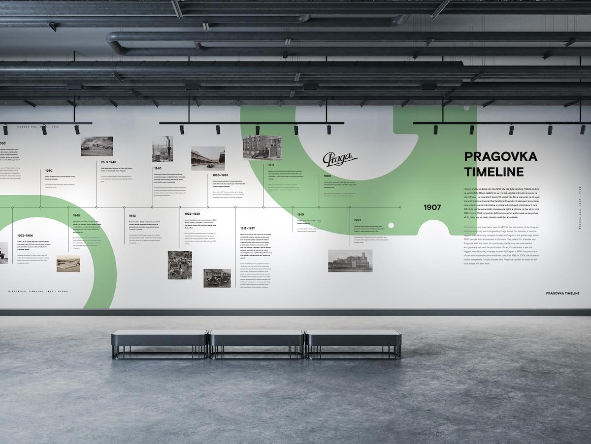 Pragovka Art District: velká časová osa ve vnitřních prostorech