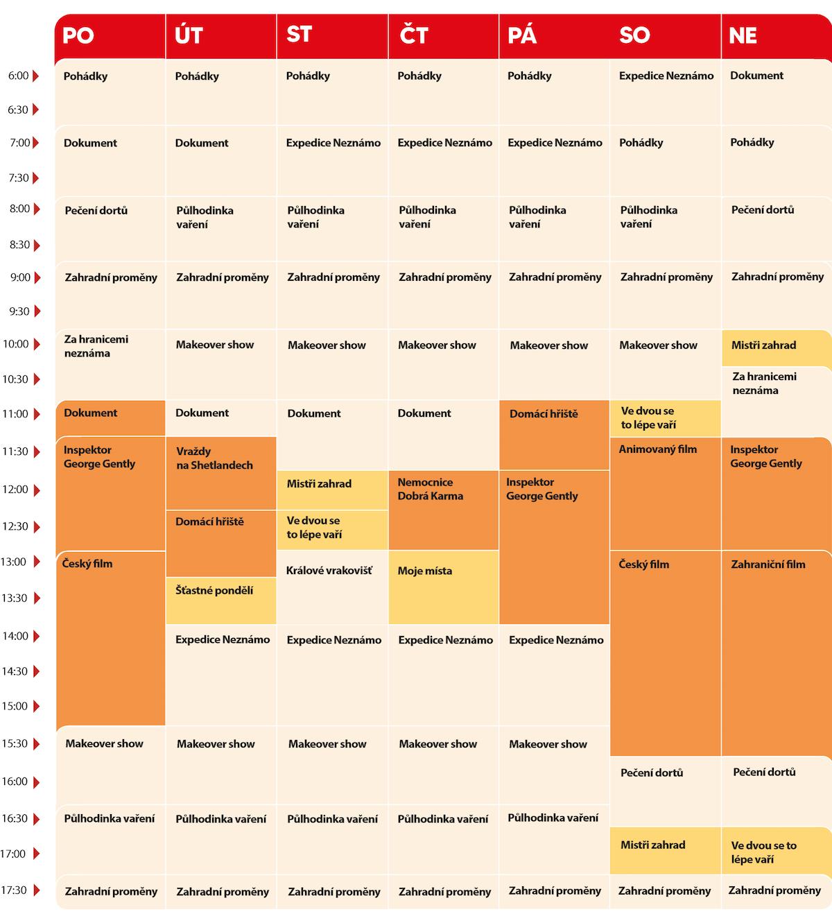 Programové schéma TV Seznam: ráno a odpoledne